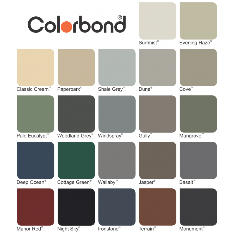 Colourbond Shed Colours Steel Garages And Sheds Colorbond